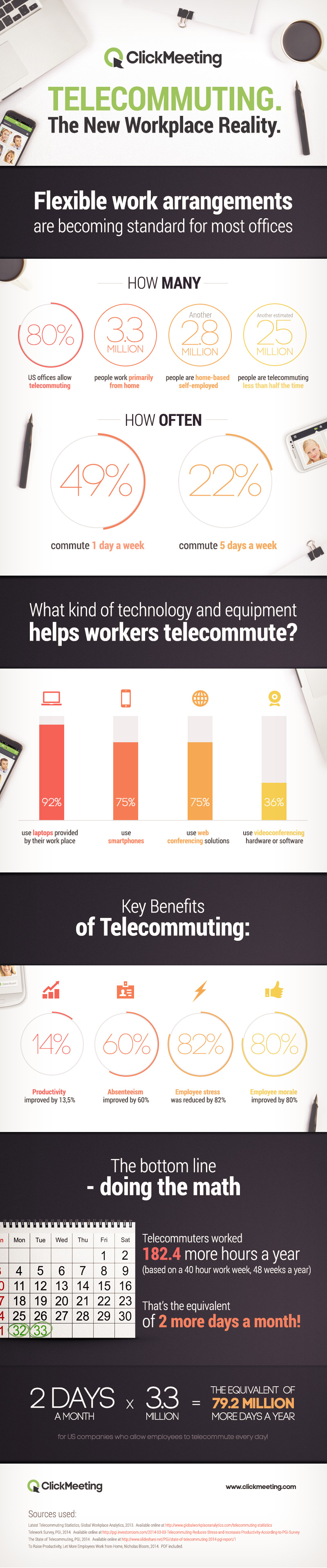 Flexible Working infographic